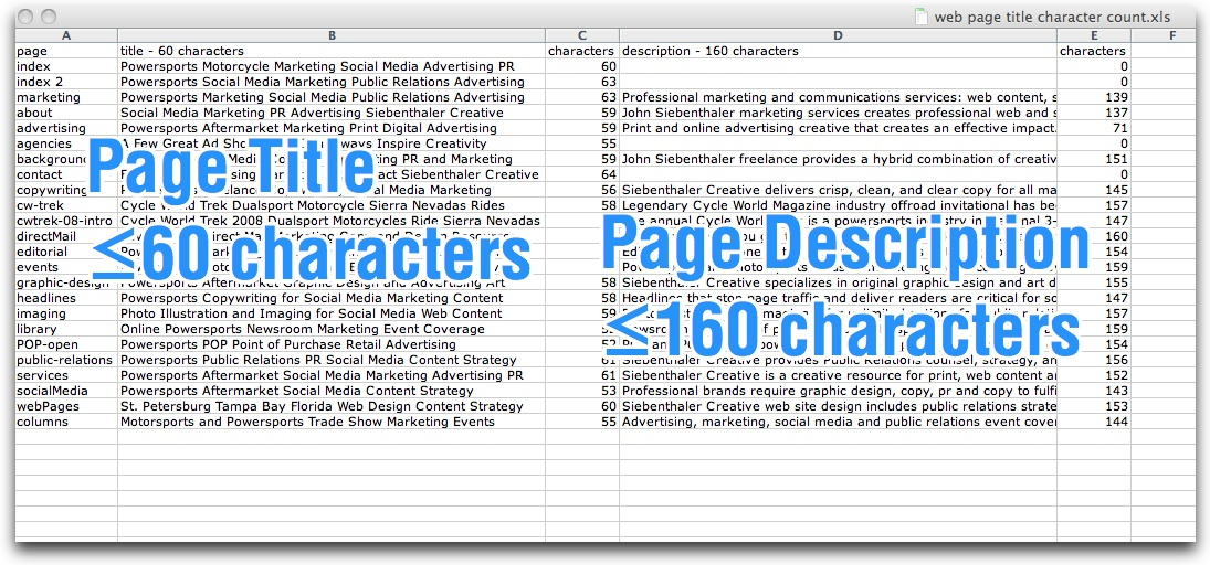 tracking your page title and meta descriptions